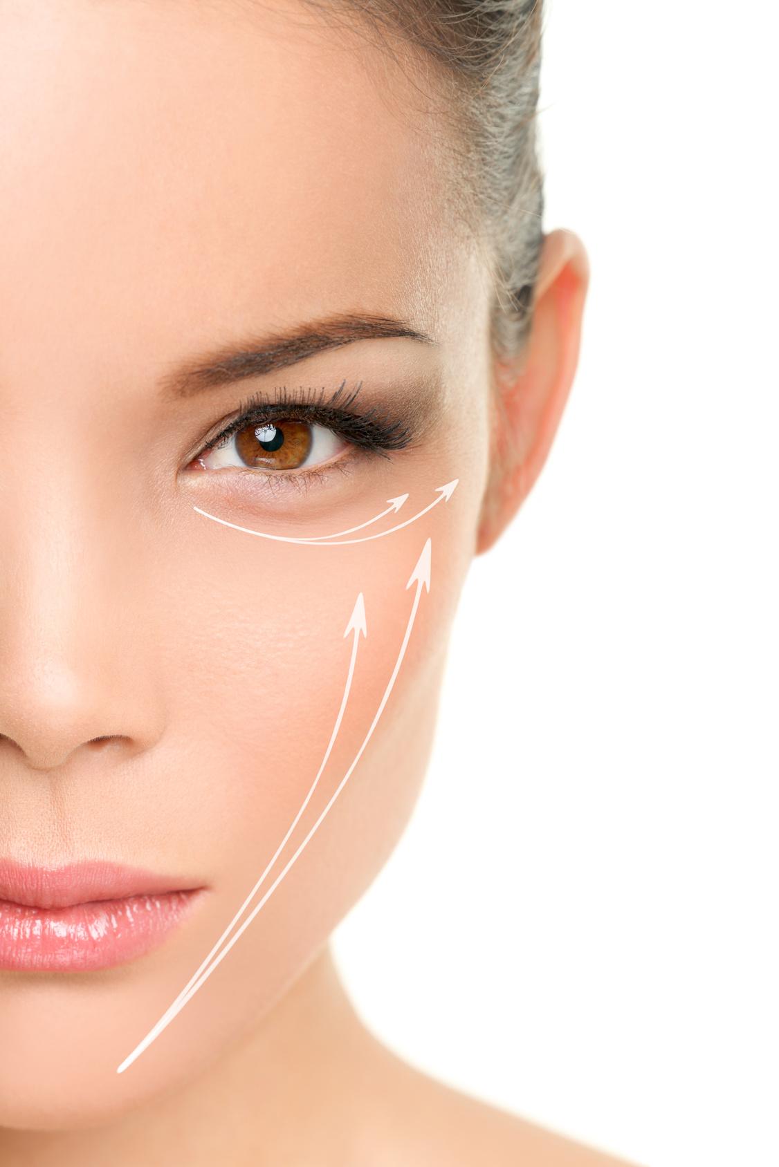 menopauza pierdere de grăsime facială