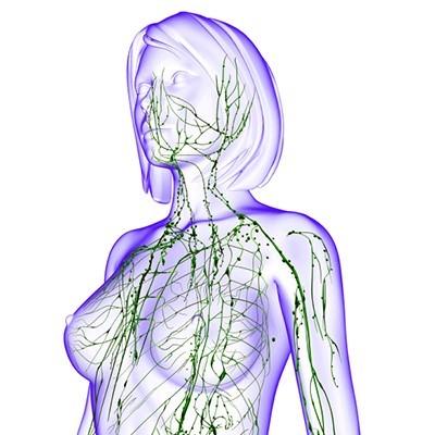 procedura de limfatic și varicoză